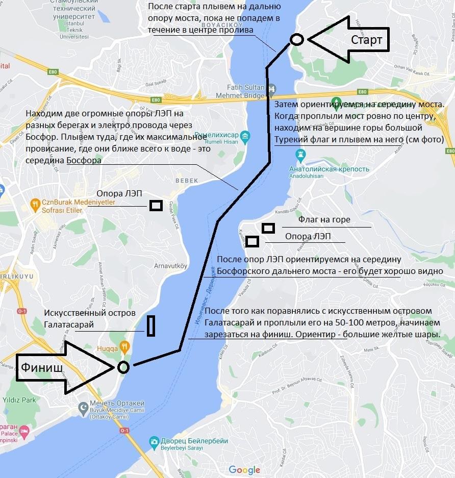 карта ориентиров заплыва через босфор